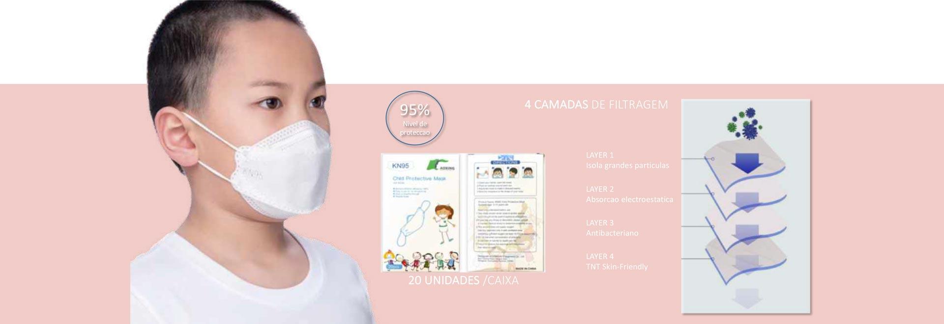 RESPIRADOR DE PROTECCAO KN95 (FFP2) KIDS